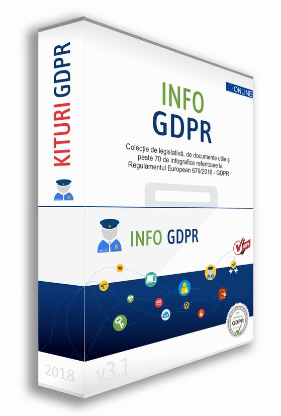 Detalii despre Kit GDPR Gratuit Pachet Informational